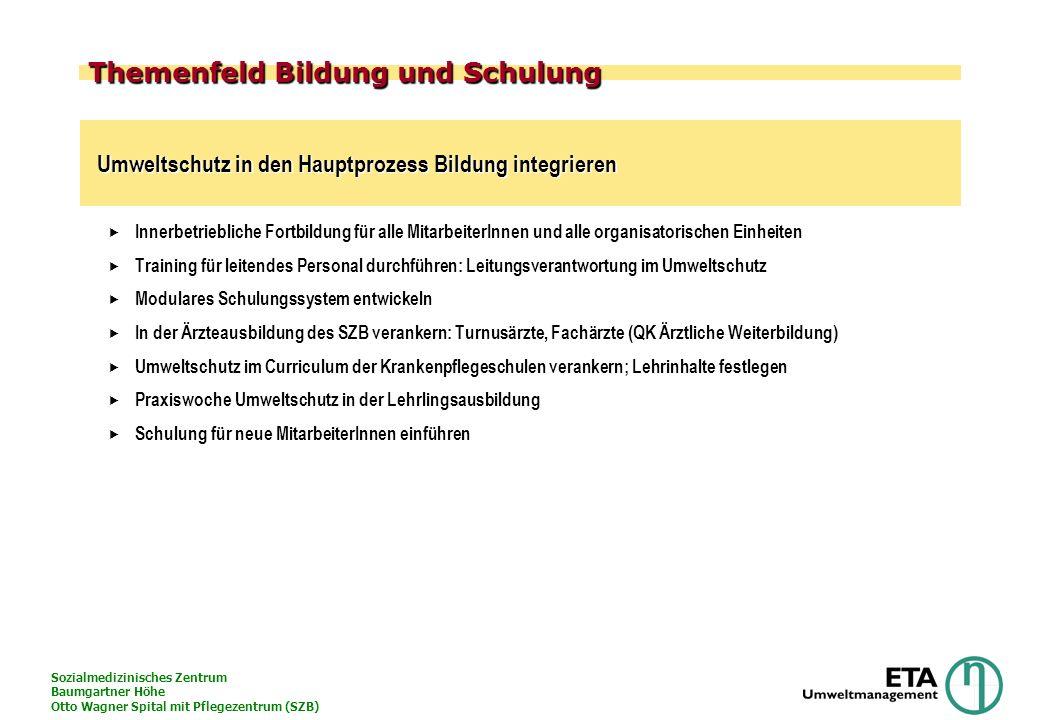 Themenfeld Bildung und Schulung