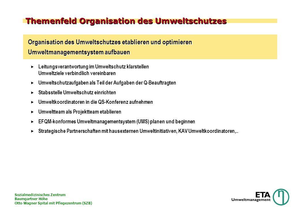 Themenfeld Organisation des Umweltschutzes