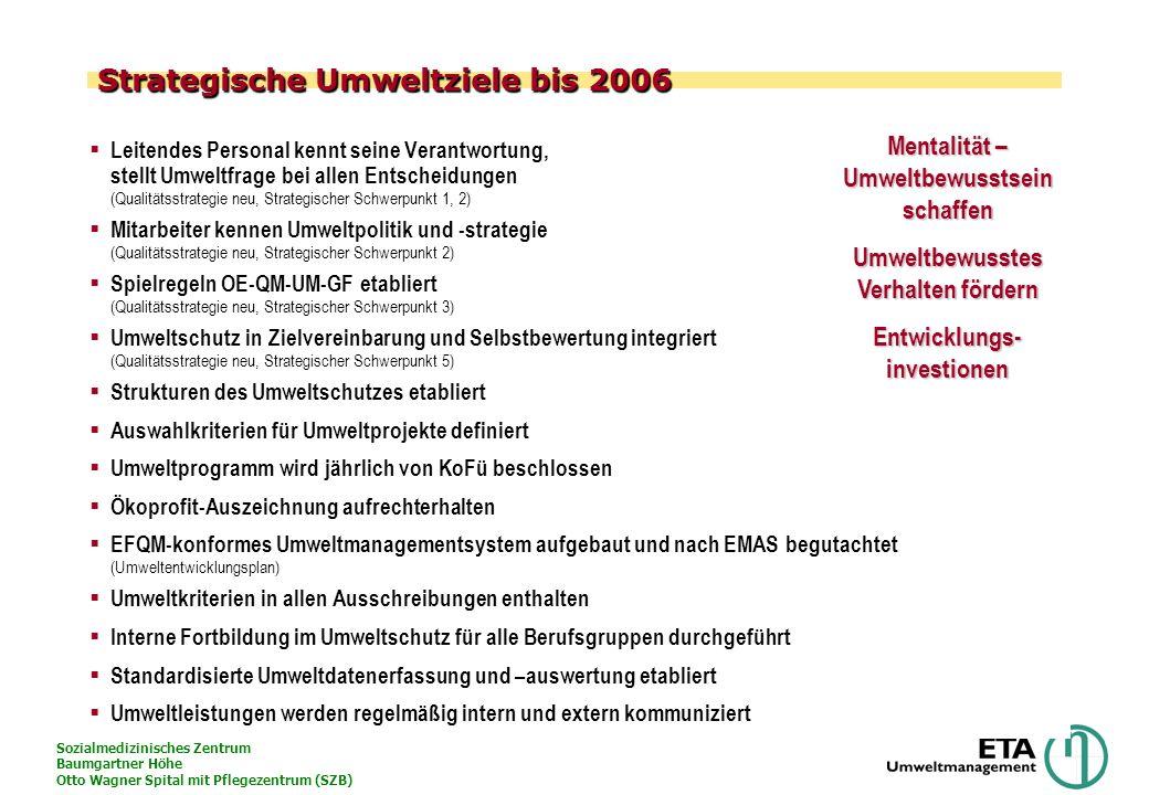 Strategische Umweltziele bis 2006