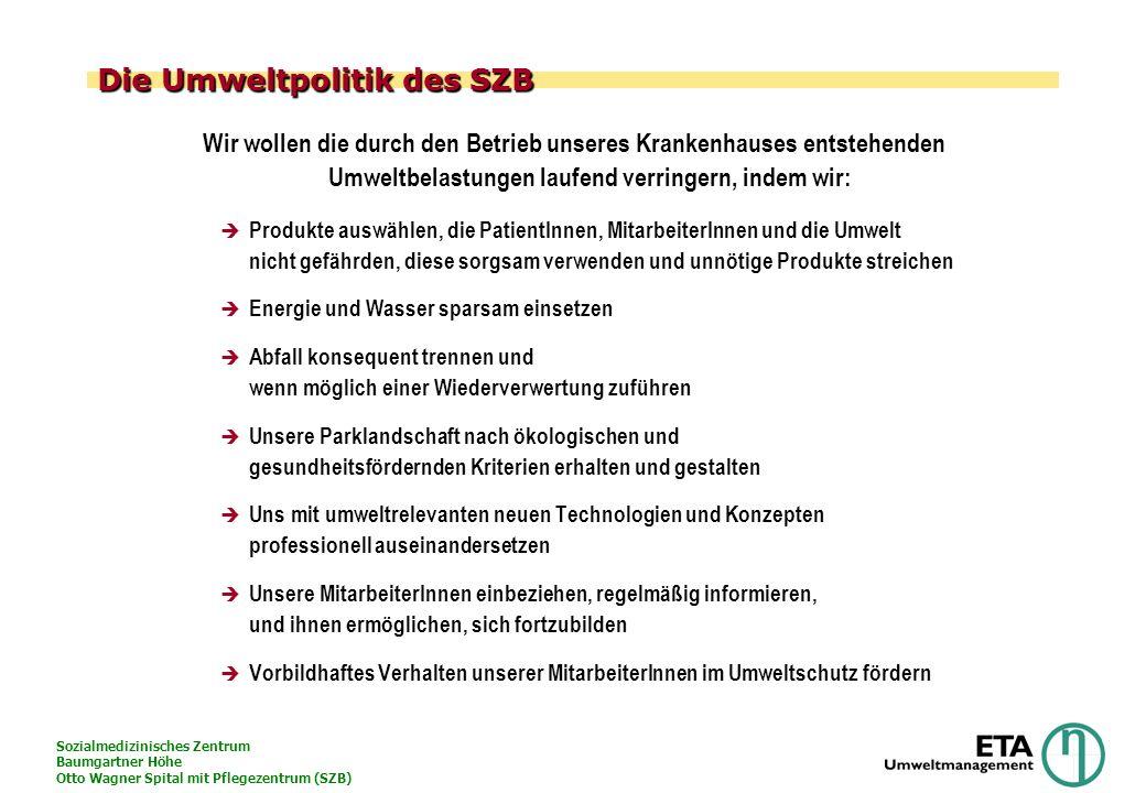 Die Umweltpolitik des SZB