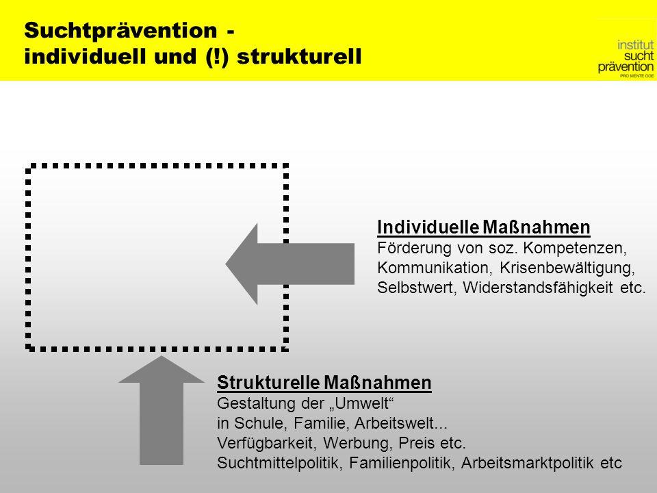 individuell und (!) strukturell