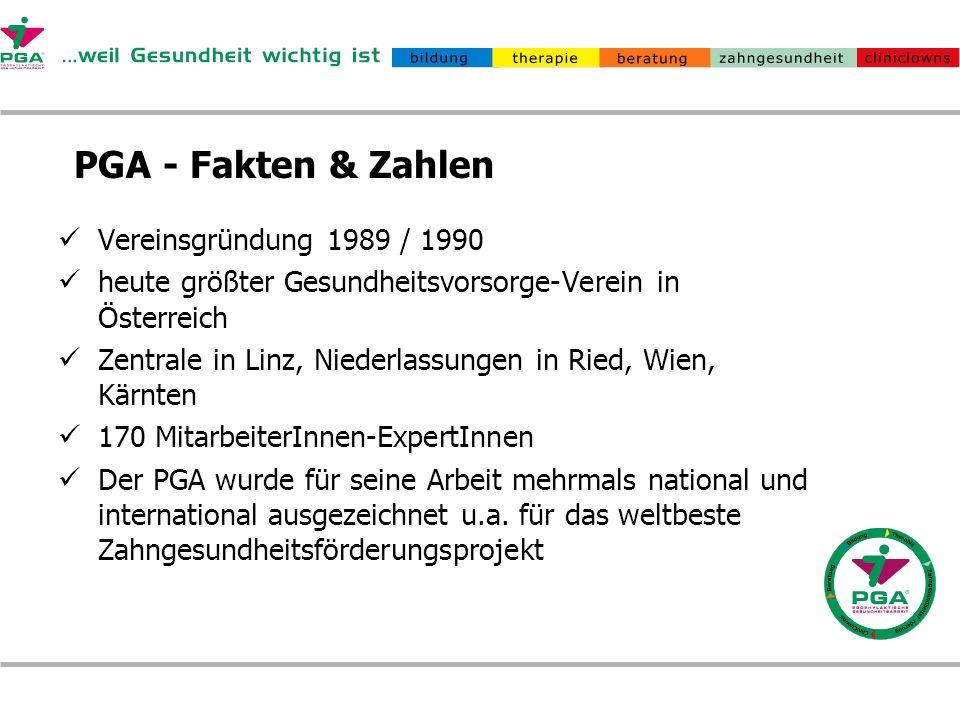 PGA - Fakten & Zahlen Vereinsgründung 1989 / 1990