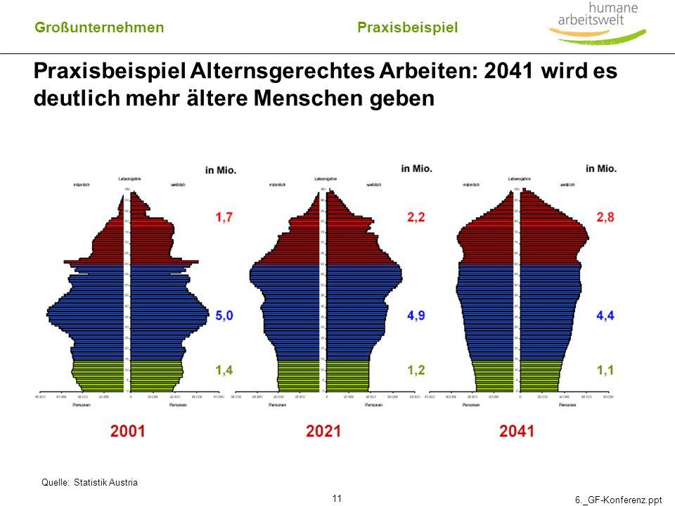 Großunternehmen Praxisbeispiel. Praxisbeispiel Alternsgerechtes Arbeiten: 2041 wird es deutlich mehr ältere Menschen geben.