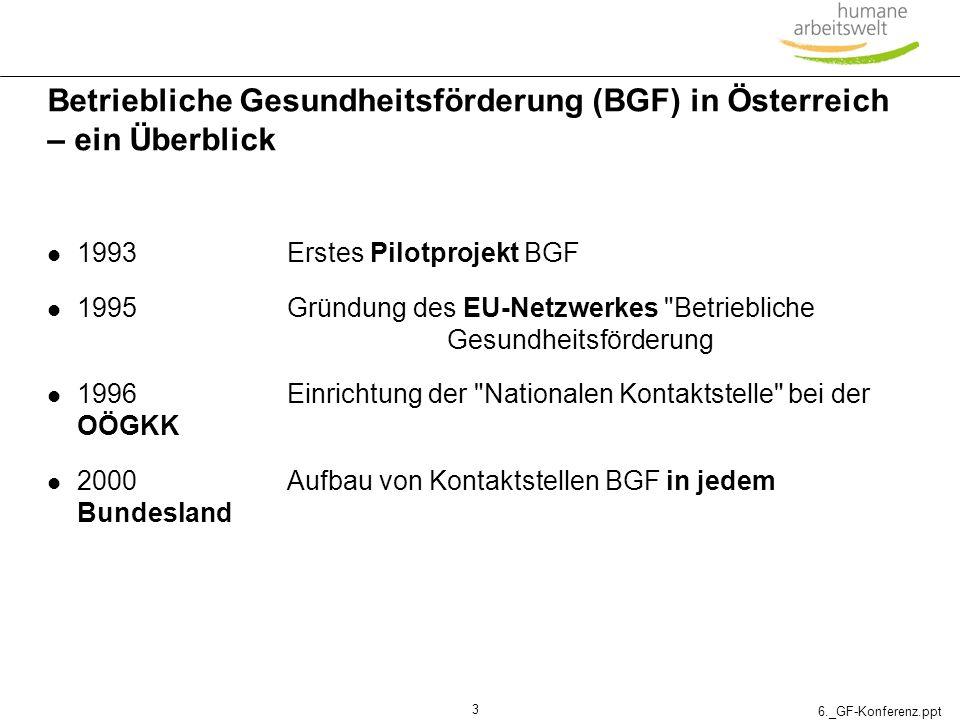 Betriebliche Gesundheitsförderung (BGF) in Österreich – ein Überblick