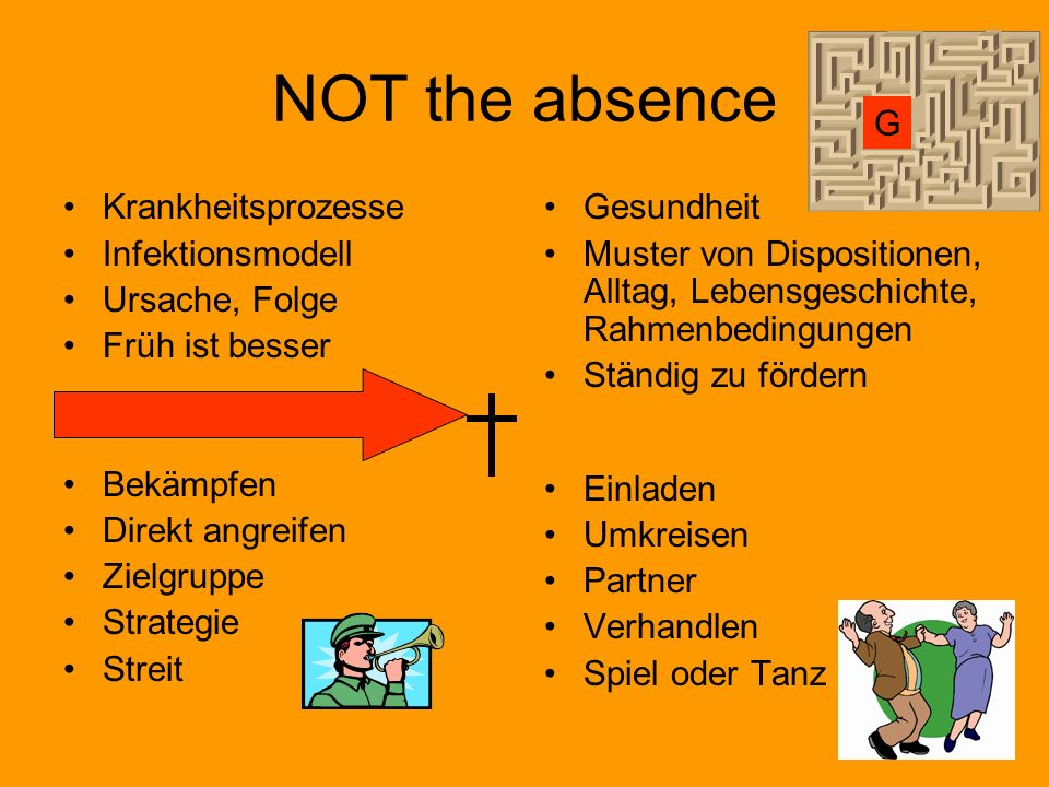 NOT the absence G Krankheitsprozesse Infektionsmodell Ursache, Folge