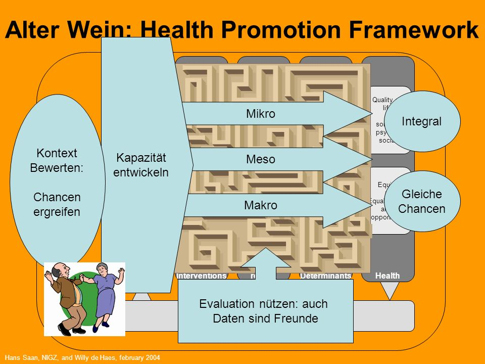 Alter Wein: Health Promotion Framework