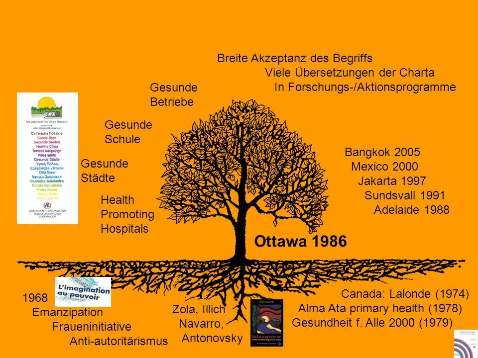 Ottawa 1986 Breite Akzeptanz des Begriffs