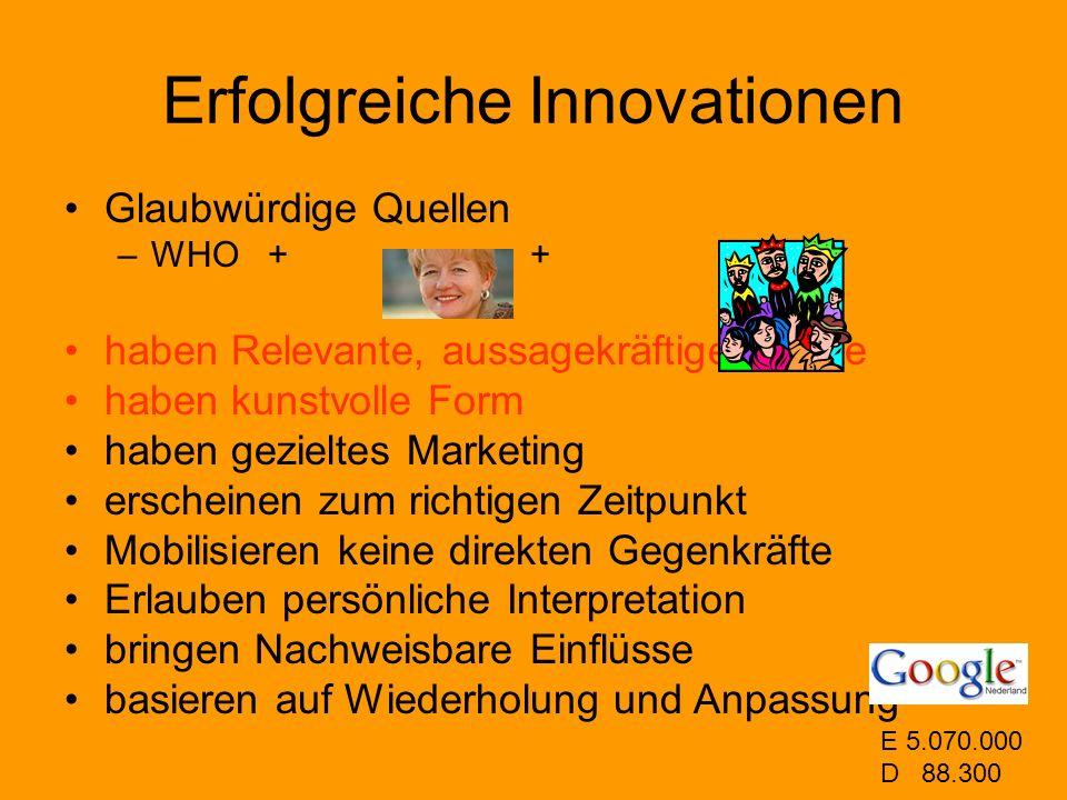 Erfolgreiche Innovationen