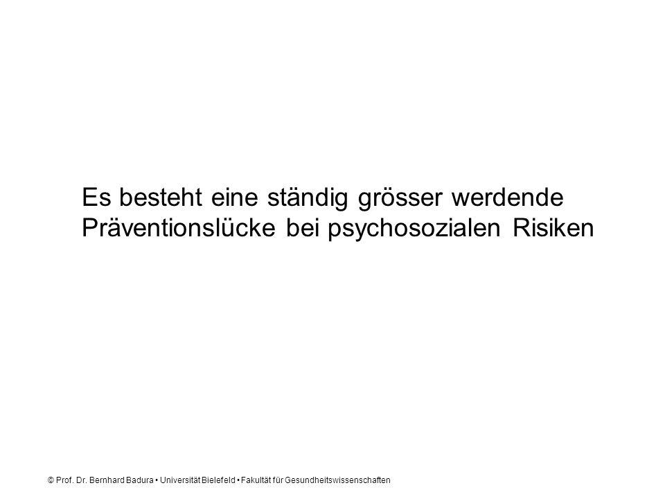 Es besteht eine ständig grösser werdende Präventionslücke bei psychosozialen Risiken