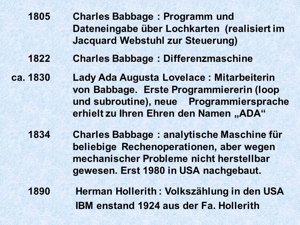 1805 Charles Babbage : Programm und Dateneingabe über Lochkarten (realisiert im Jacquard Webstuhl zur Steuerung)