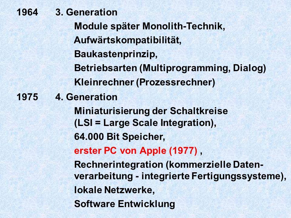 1964 3. Generation. Module später Monolith-Technik, Aufwärtskompatibilität, Baukastenprinzip, Betriebsarten (Multiprogramming, Dialog)