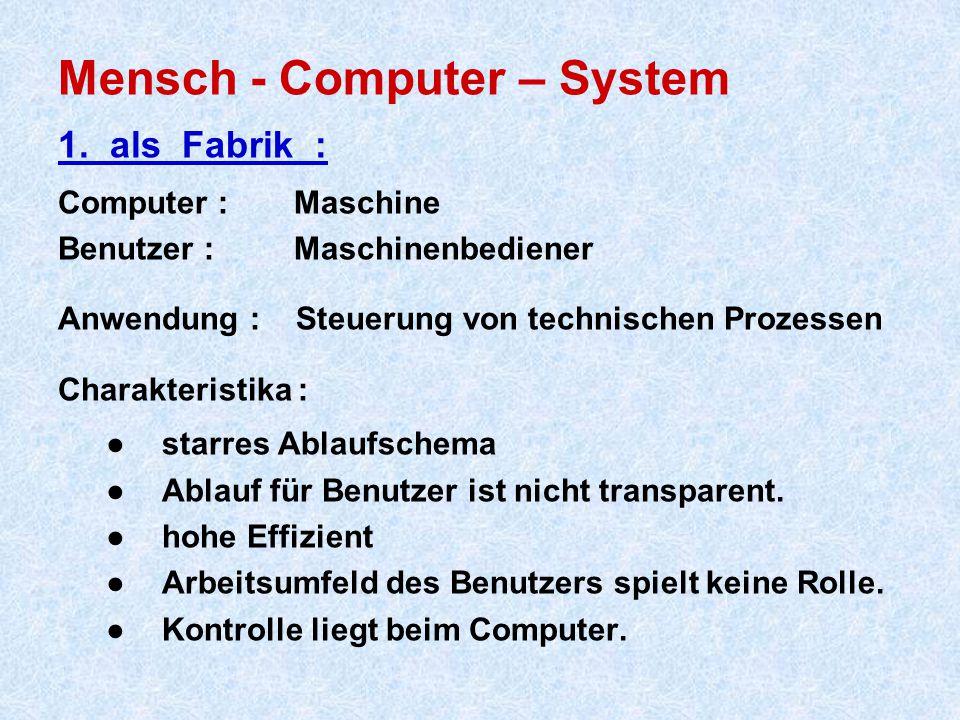 Mensch - Computer – System