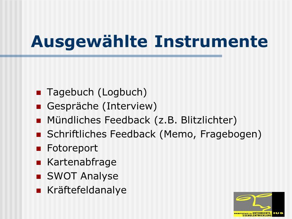 Ausgewählte Instrumente