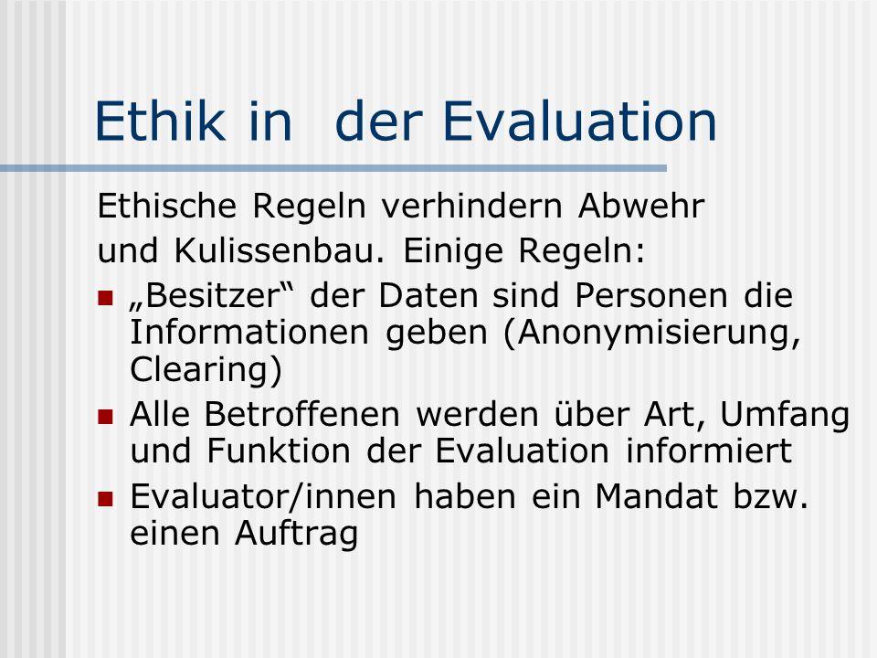 Ethik in der Evaluation