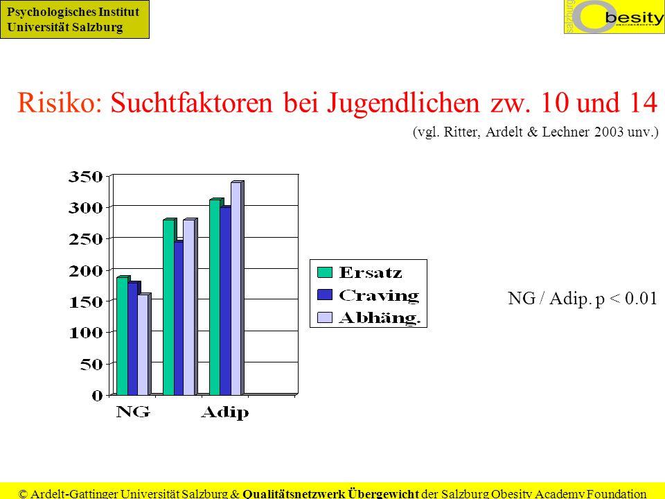 Risiko: Suchtfaktoren bei Jugendlichen zw. 10 und 14 (vgl