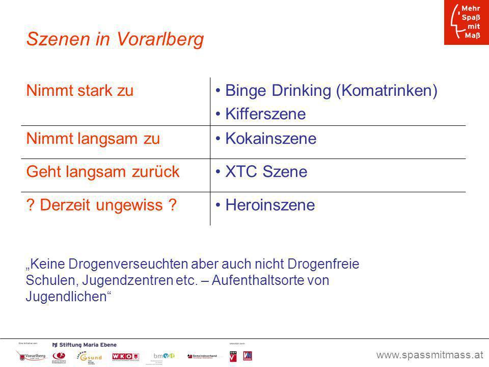 Szenen in Vorarlberg Nimmt stark zu Binge Drinking (Komatrinken)
