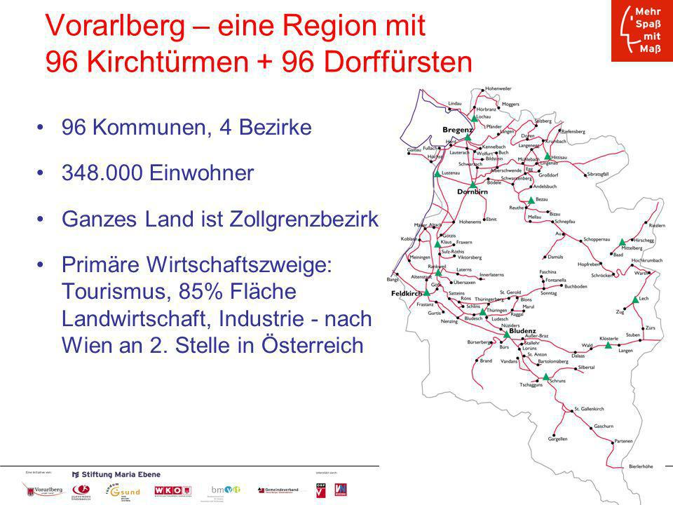 Vorarlberg – eine Region mit 96 Kirchtürmen + 96 Dorffürsten