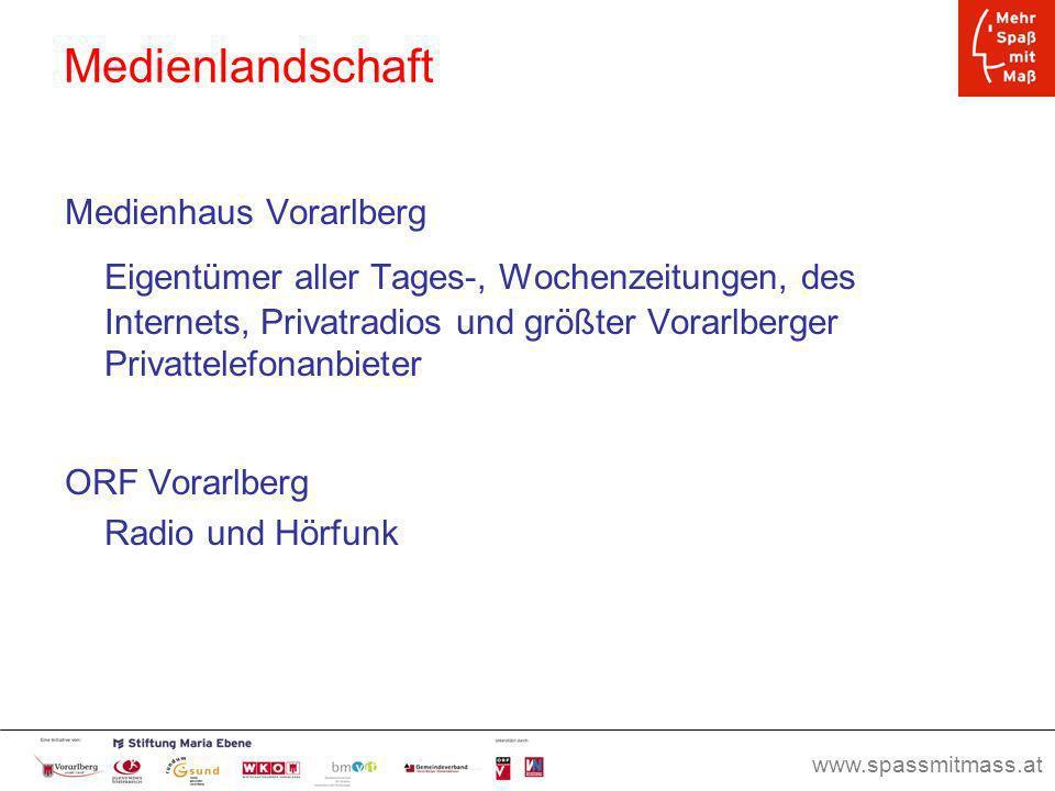 Medienlandschaft Medienhaus Vorarlberg.
