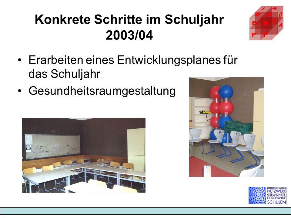 Konkrete Schritte im Schuljahr 2003/04