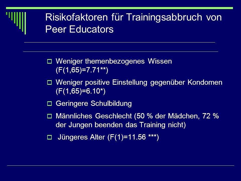 Risikofaktoren für Trainingsabbruch von Peer Educators