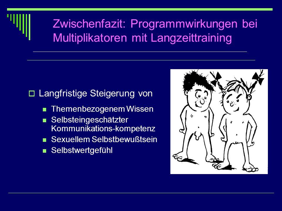 Zwischenfazit: Programmwirkungen bei Multiplikatoren mit Langzeittraining