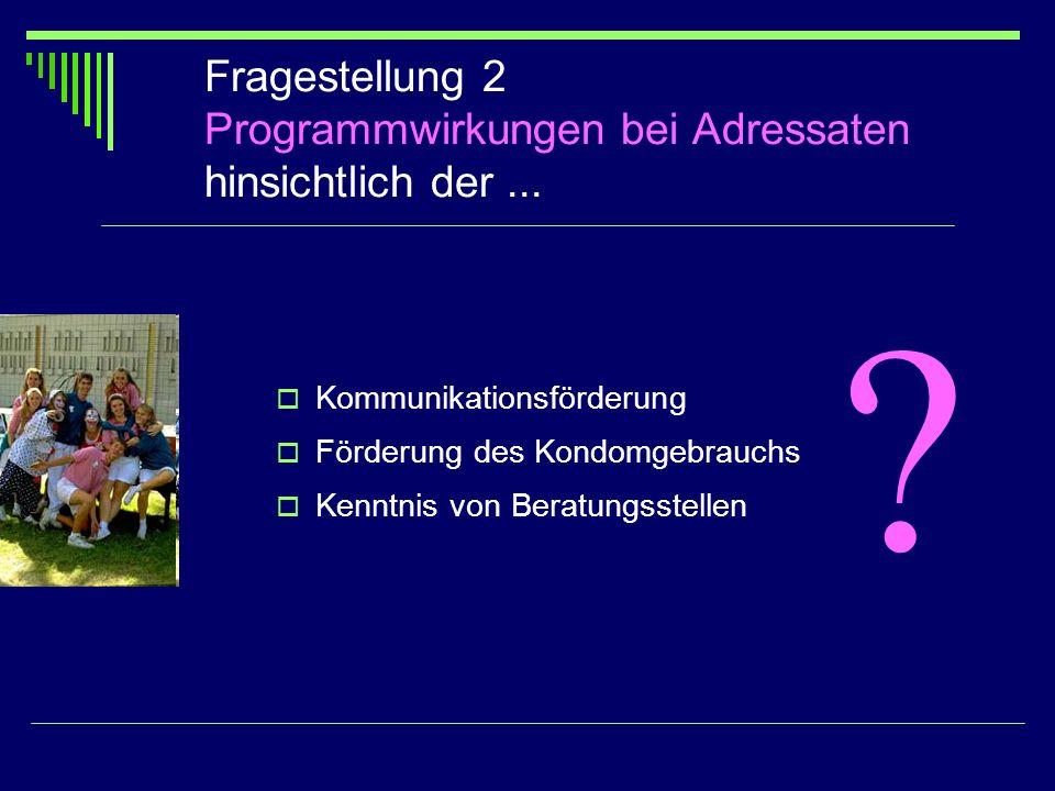 Fragestellung 2 Programmwirkungen bei Adressaten hinsichtlich der ...