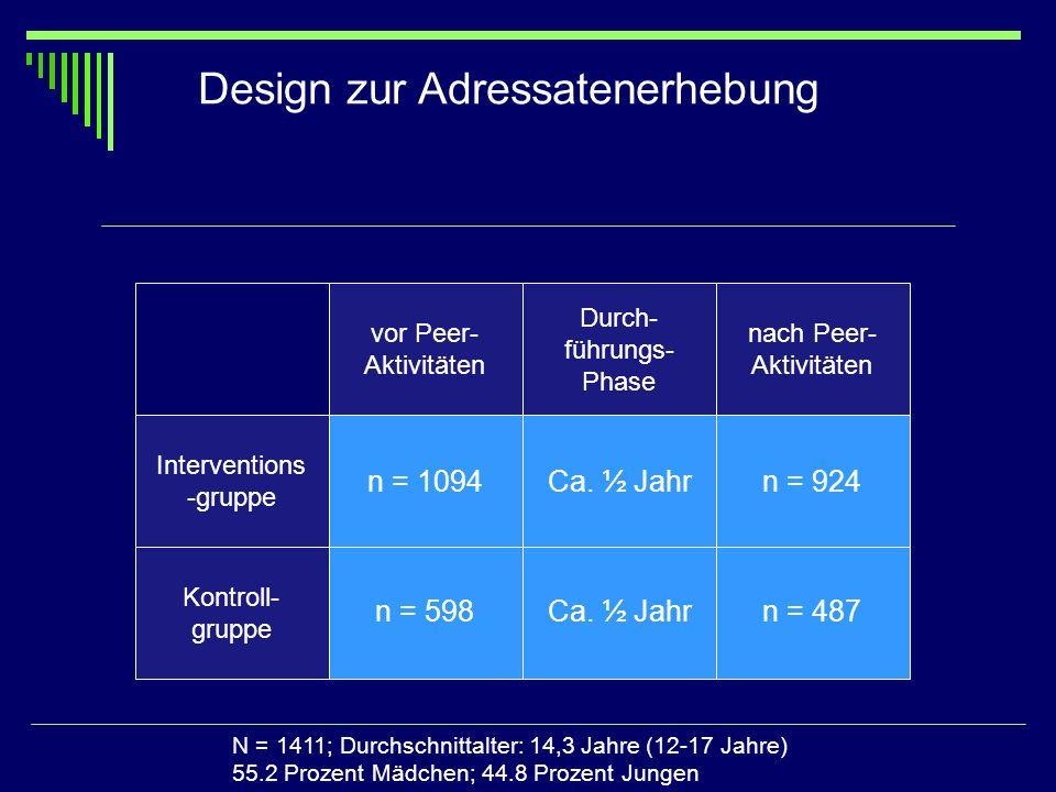 Design zur Adressatenerhebung