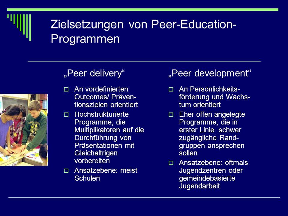Zielsetzungen von Peer-Education- Programmen