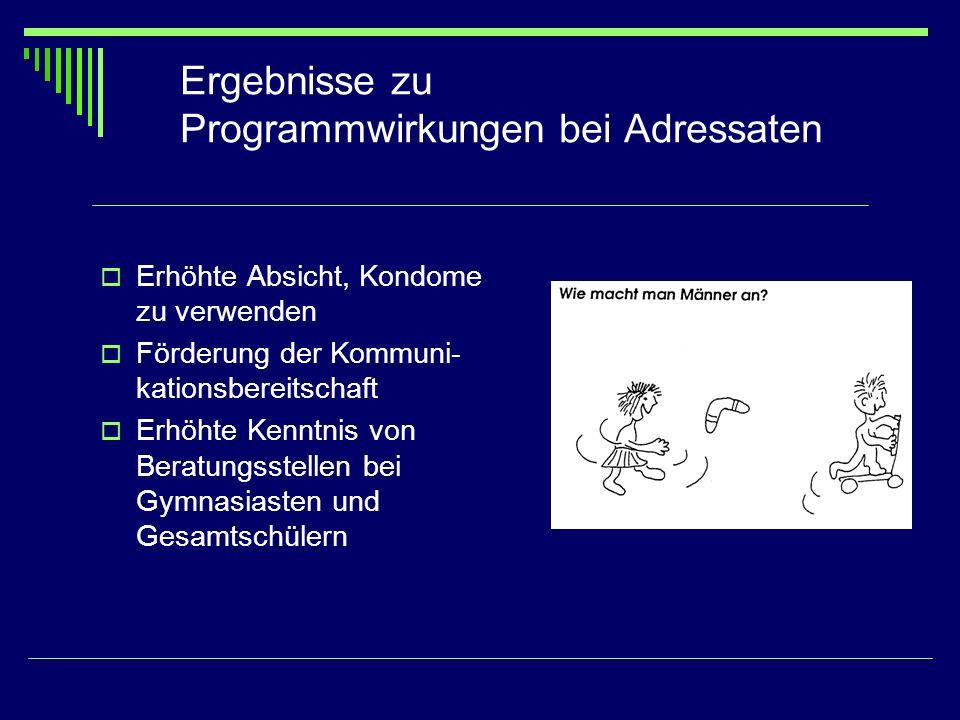 Ergebnisse zu Programmwirkungen bei Adressaten