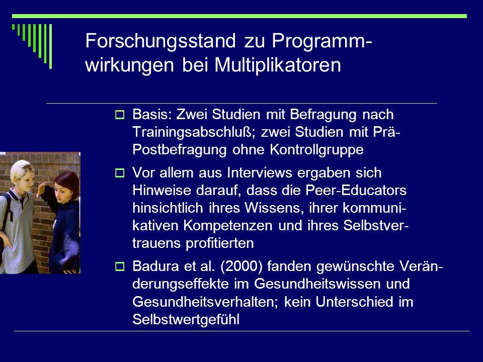 Forschungsstand zu Programm-wirkungen bei Multiplikatoren
