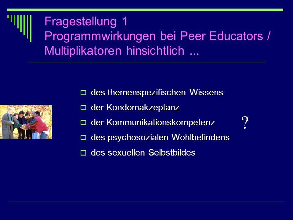 Fragestellung 1 Programmwirkungen bei Peer Educators / Multiplikatoren hinsichtlich ...