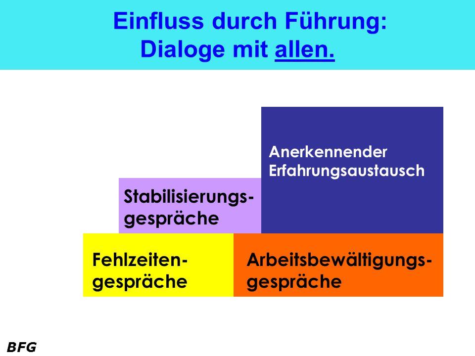 Einfluss durch Führung: Dialoge mit allen.