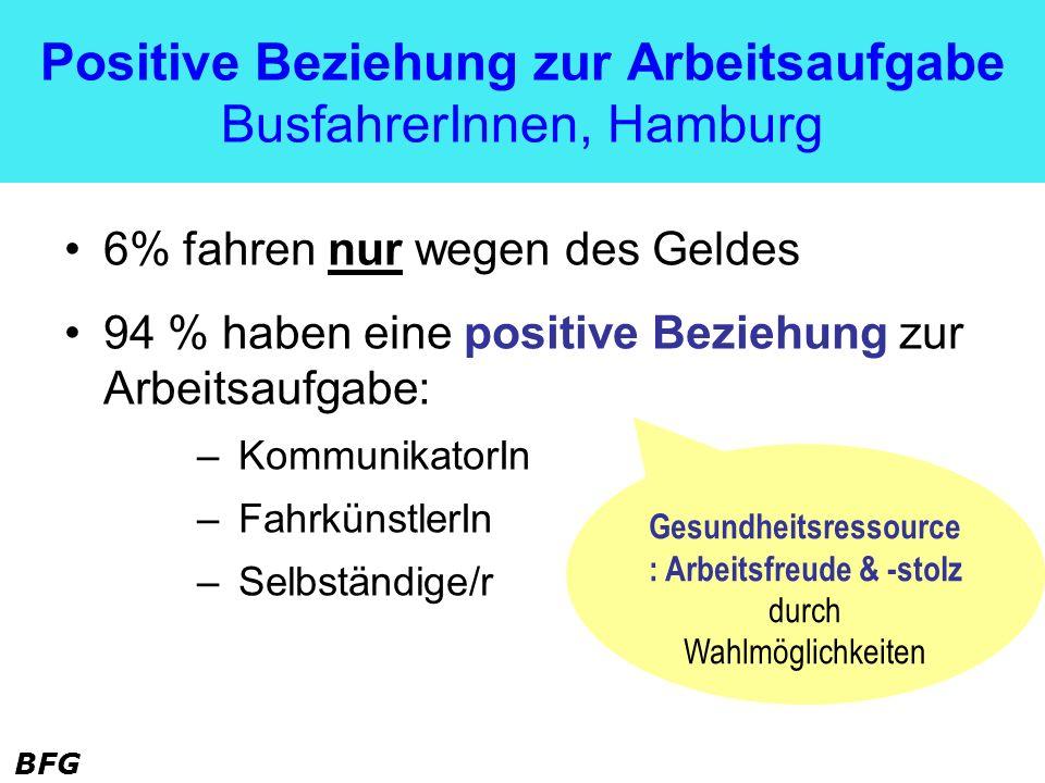 Positive Beziehung zur Arbeitsaufgabe BusfahrerInnen, Hamburg