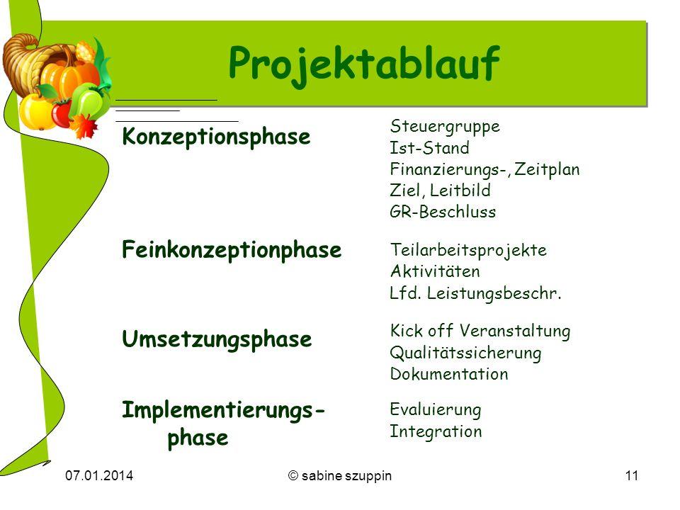 Projektablauf Konzeptionsphase Feinkonzeptionphase Umsetzungsphase