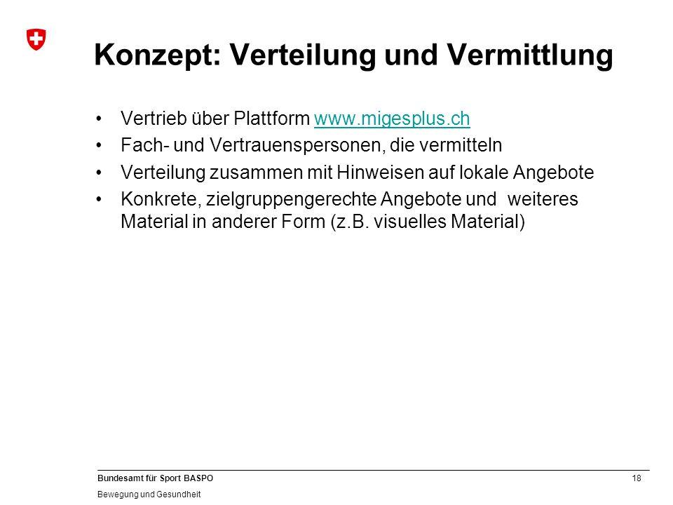 Konzept: Verteilung und Vermittlung