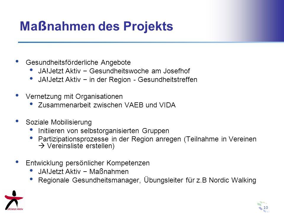 Maßnahmen des Projekts
