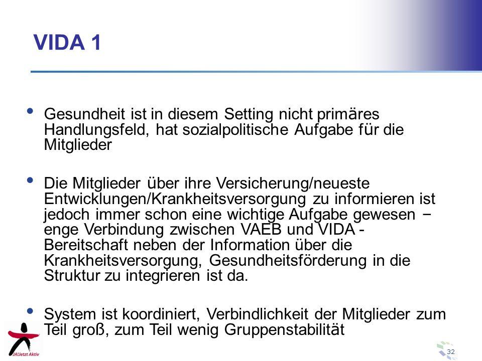 VIDA 1Gesundheit ist in diesem Setting nicht primäres Handlungsfeld, hat sozialpolitische Aufgabe für die Mitglieder.