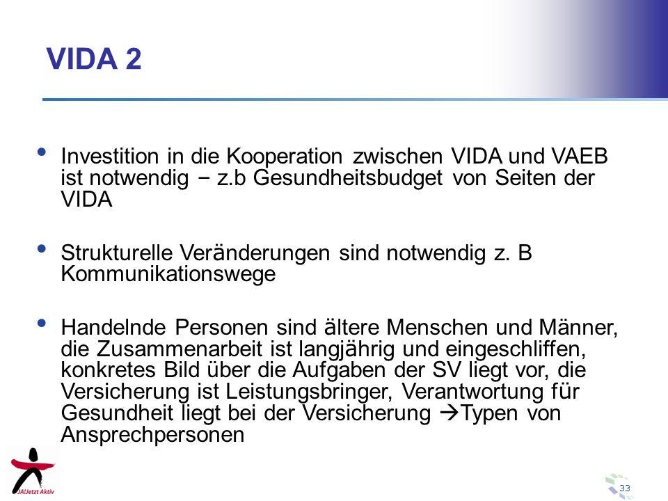 VIDA 2 Investition in die Kooperation zwischen VIDA und VAEB ist notwendig – z.b Gesundheitsbudget von Seiten der VIDA.