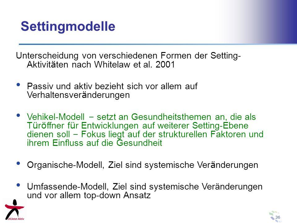 Settingmodelle Unterscheidung von verschiedenen Formen der Setting-Aktivitäten nach Whitelaw et al. 2001.