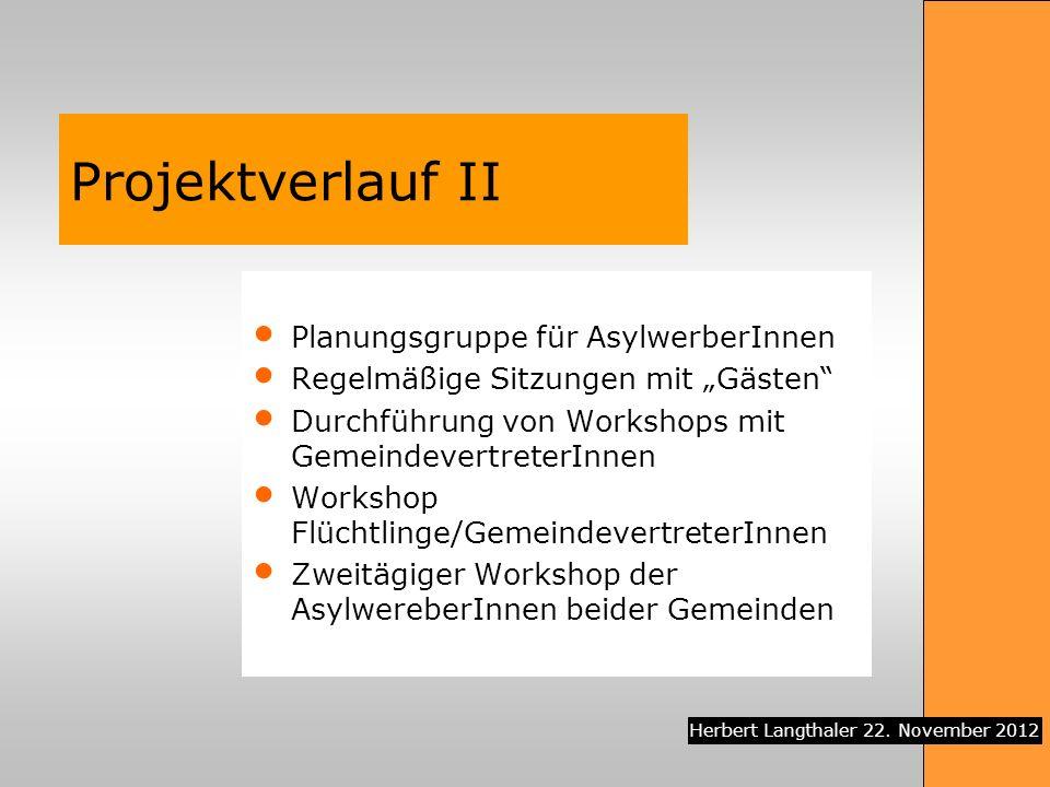 Projektverlauf II Planungsgruppe für AsylwerberInnen