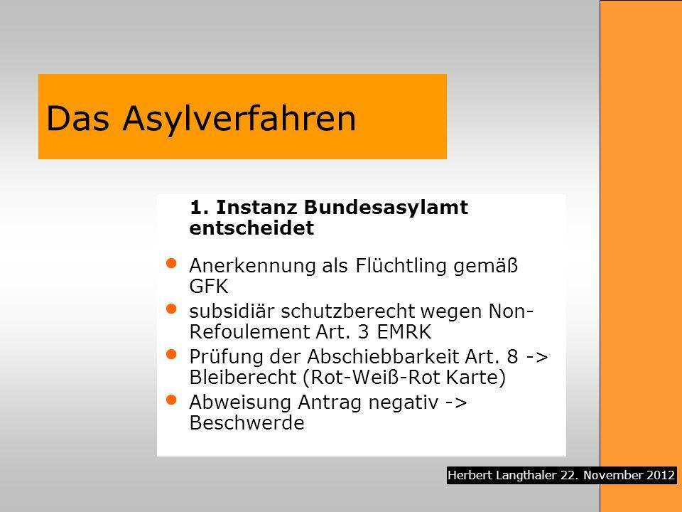 Das Asylverfahren 1. Instanz Bundesasylamt entscheidet