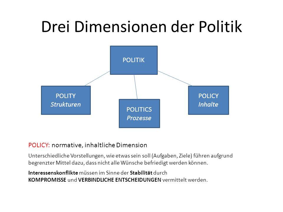 Drei Dimensionen der Politik