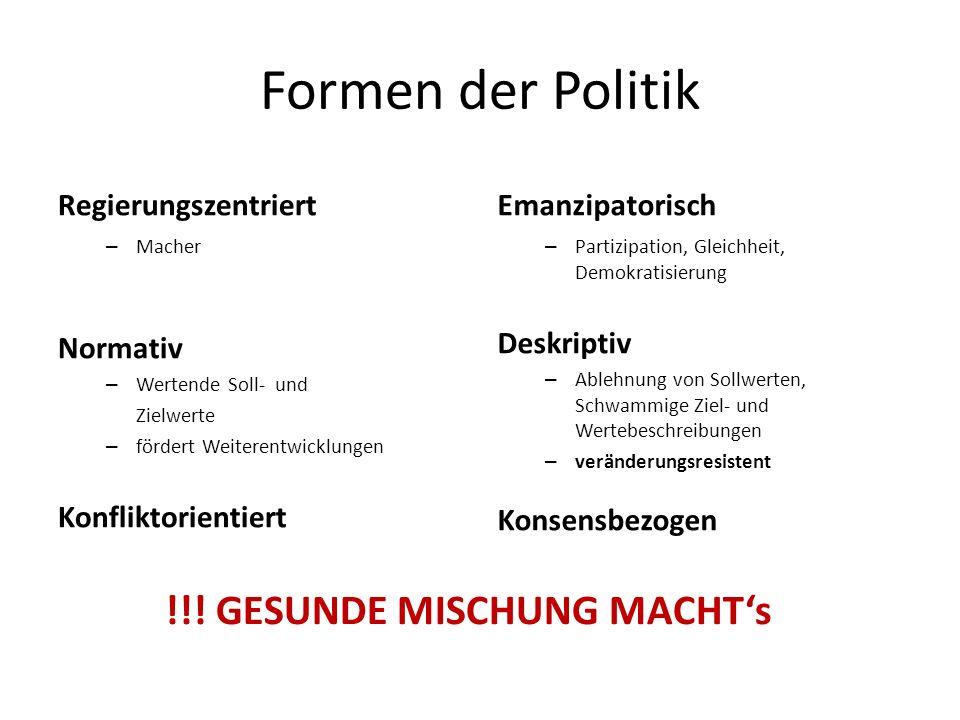 Formen der Politik !!! GESUNDE MISCHUNG MACHT's Regierungszentriert