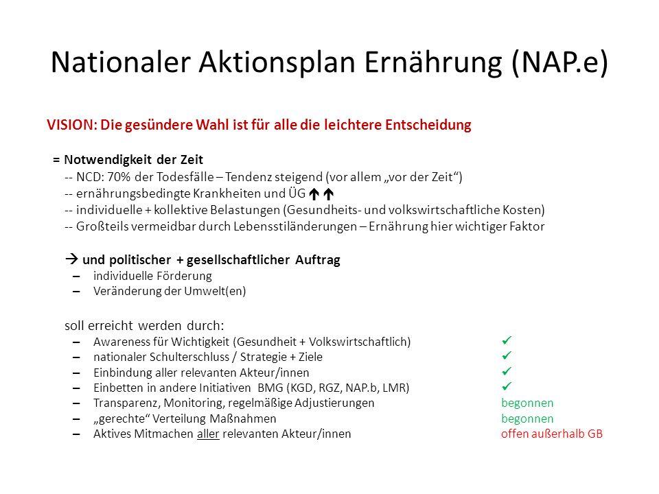 Nationaler Aktionsplan Ernährung (NAP.e)