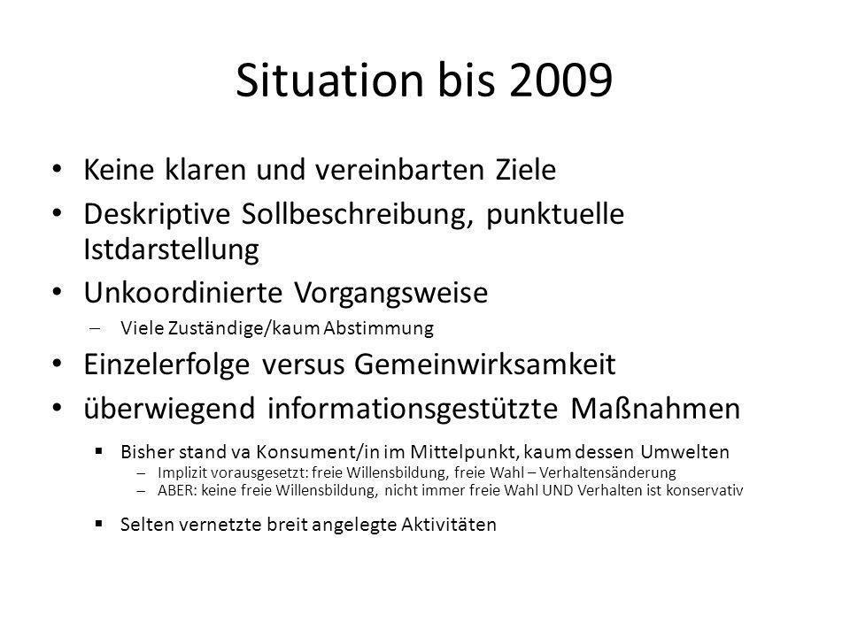 Situation bis 2009 Keine klaren und vereinbarten Ziele