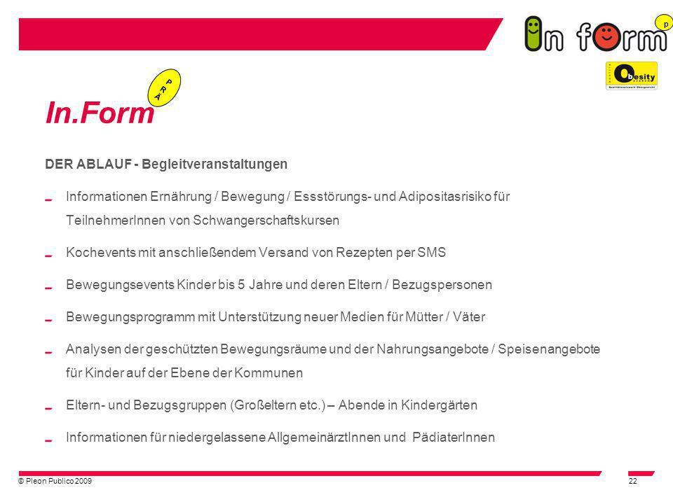 In.Form DER ABLAUF - Begleitveranstaltungen