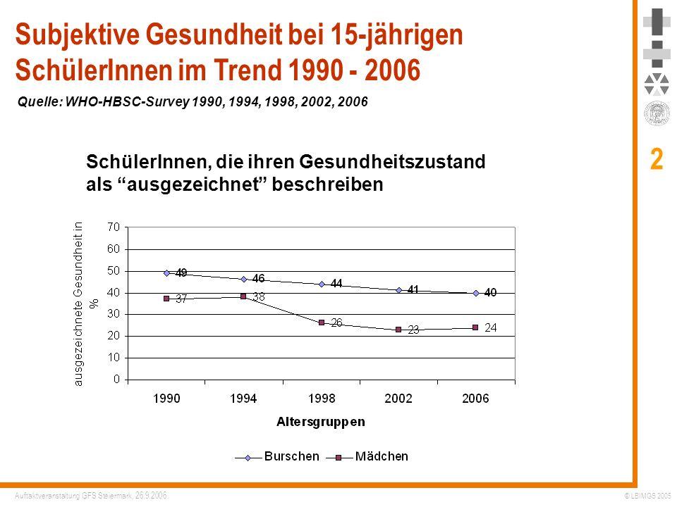 Subjektive Gesundheit bei 15-jährigen SchülerInnen im Trend 1990 - 2006