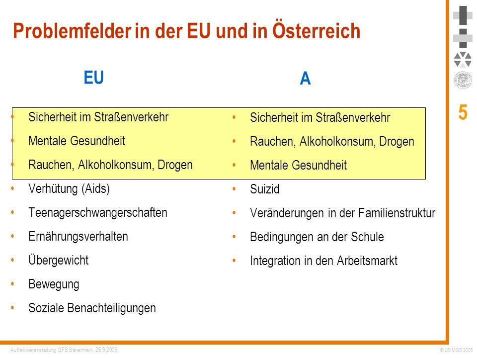 Problemfelder in der EU und in Österreich