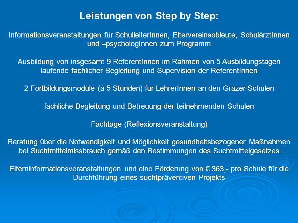 Leistungen von Step by Step: