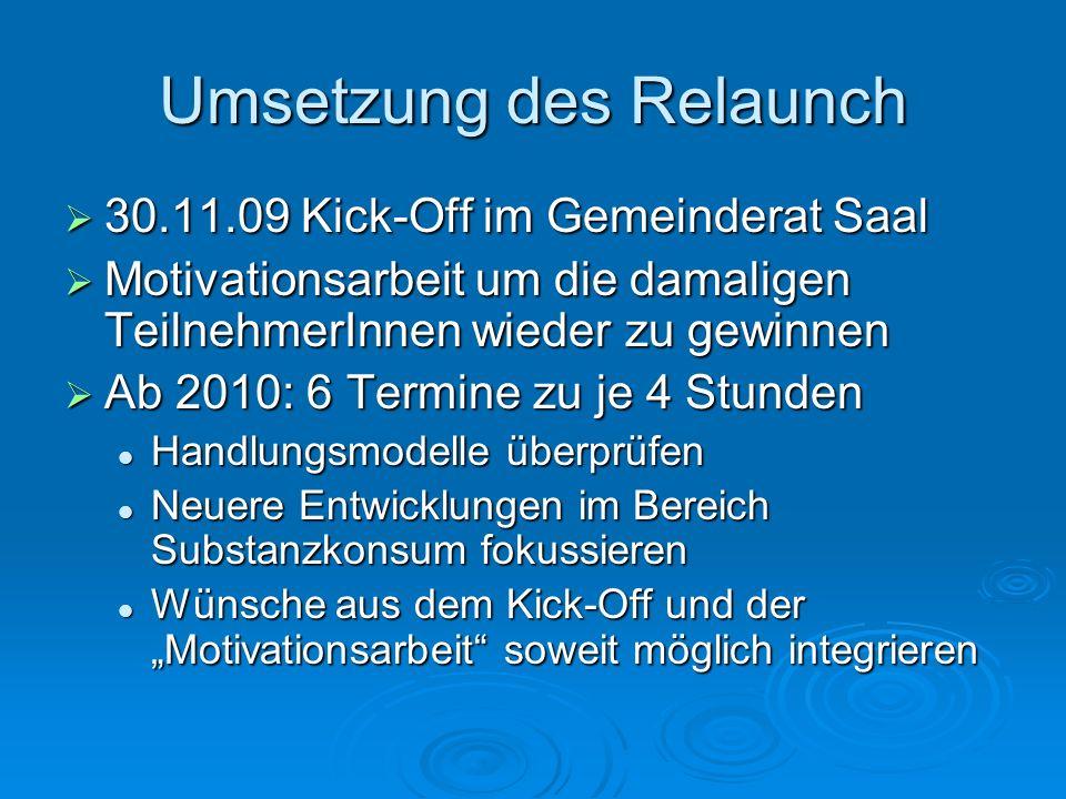 Umsetzung des Relaunch